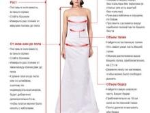 Esküvői ruha mérésére vonatkozó szabályok