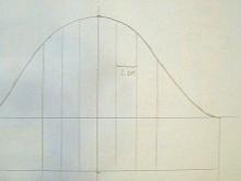 Zseblámpa mintázat kiépítése - 1. lépés