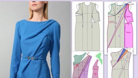 Padrões de vestimenta populares e descrição de modelagem