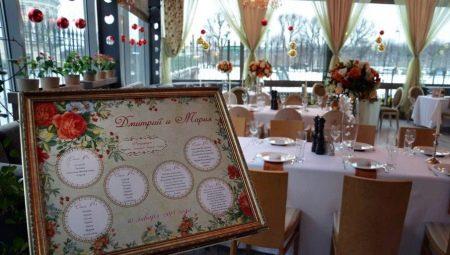 Hogyan lehet a vendégek az esküvőre ülni?