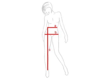 A szoknya mérése