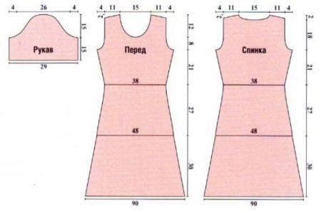 Alap mintázatú ruha és ujjak