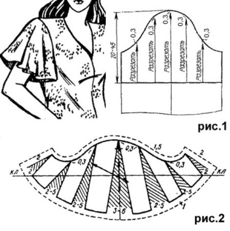 Modellezés-fodor ujjú