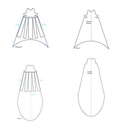 Sifon ruhák mintái